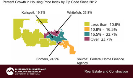 Whitefish leads housing price index